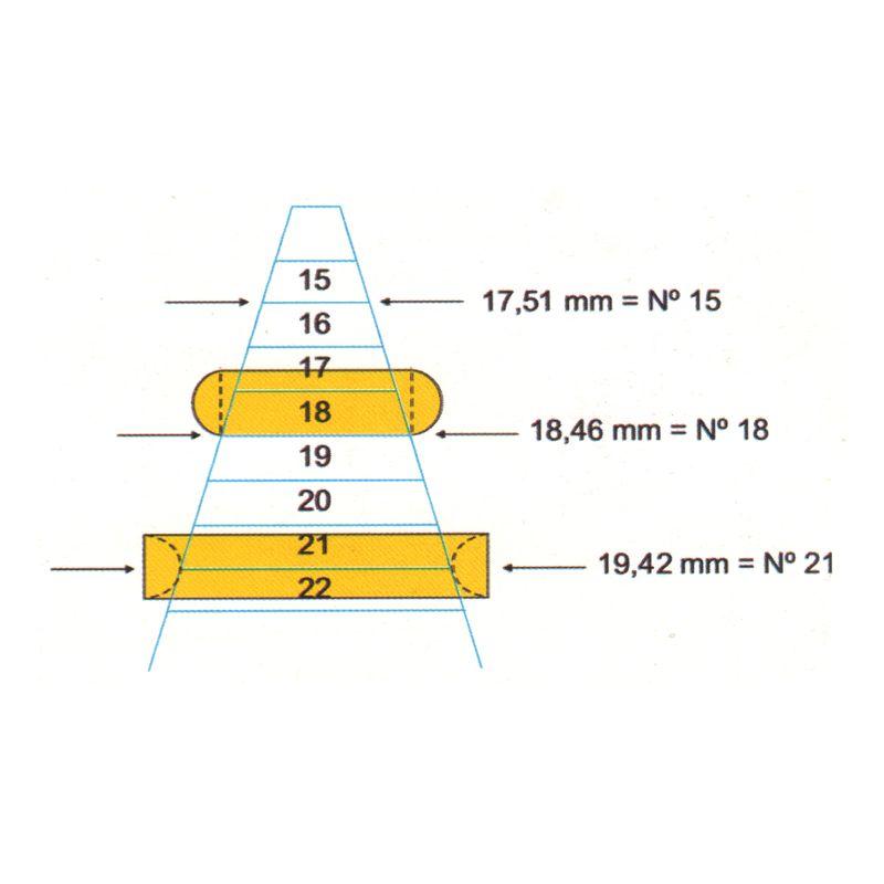 Como-medir-anel