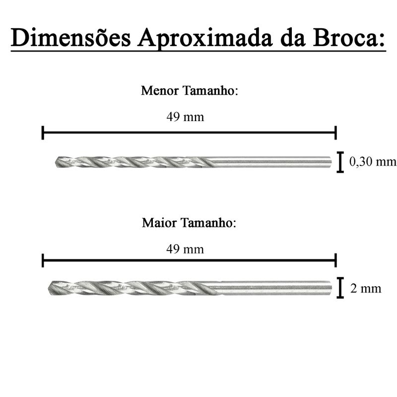 Dimensao-da-broca